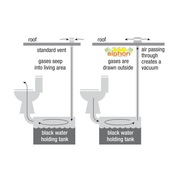 360 Roof Vent Toilet Diagram