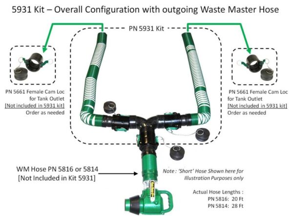 Waste Master 2 Outlet Sewer Hose Kit Diagram